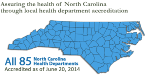 NC Accreditation Health Departments Map